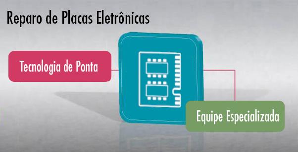 Reparo de Placas Eletrônicas