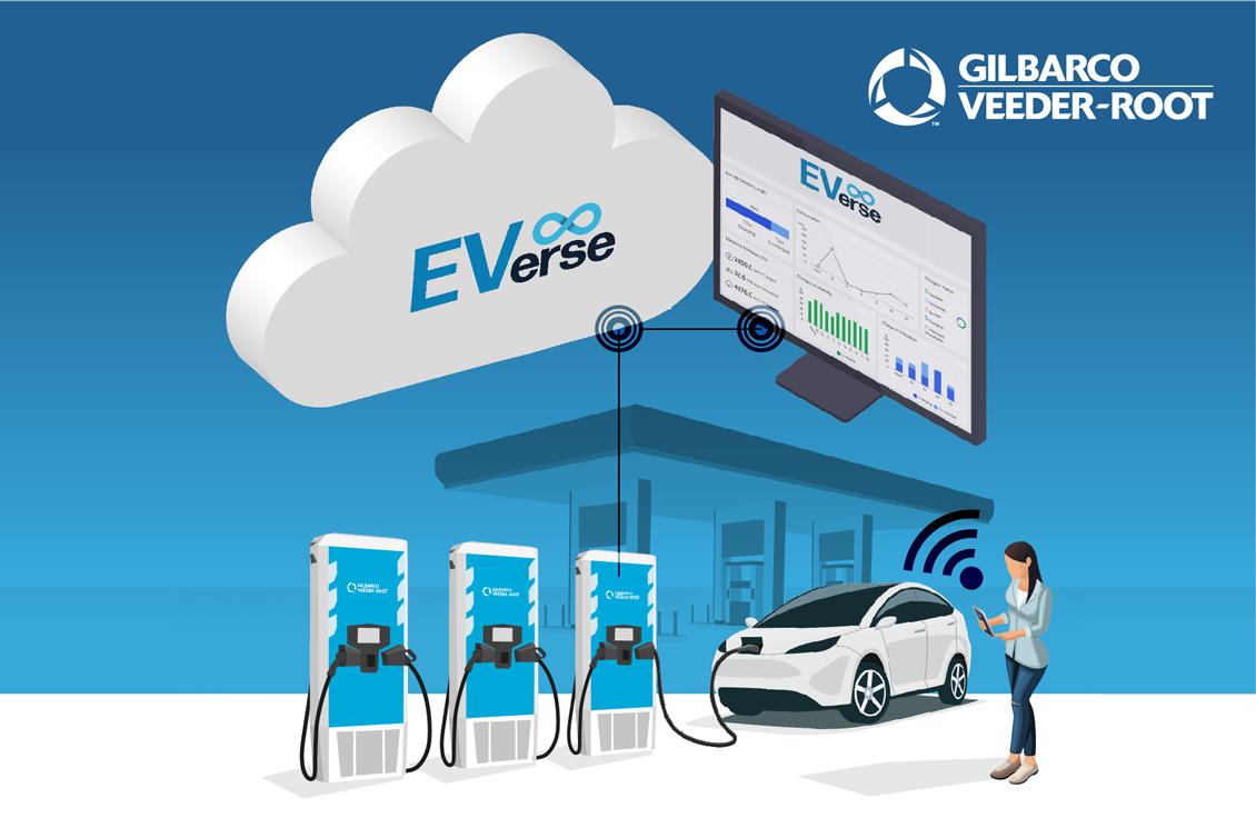 EV forecourt illustration of the everse platform
