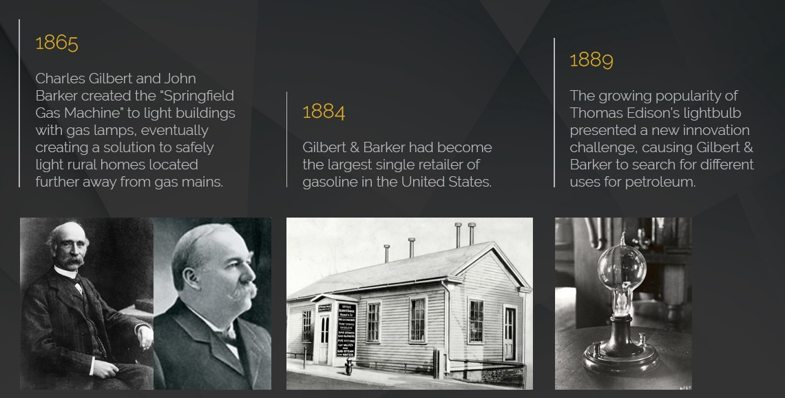 Company History | Gilbarco Veeder-Root